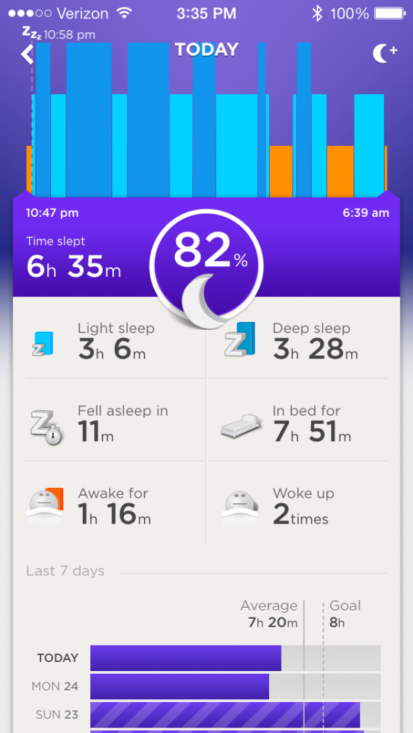 Jawbone sleep
